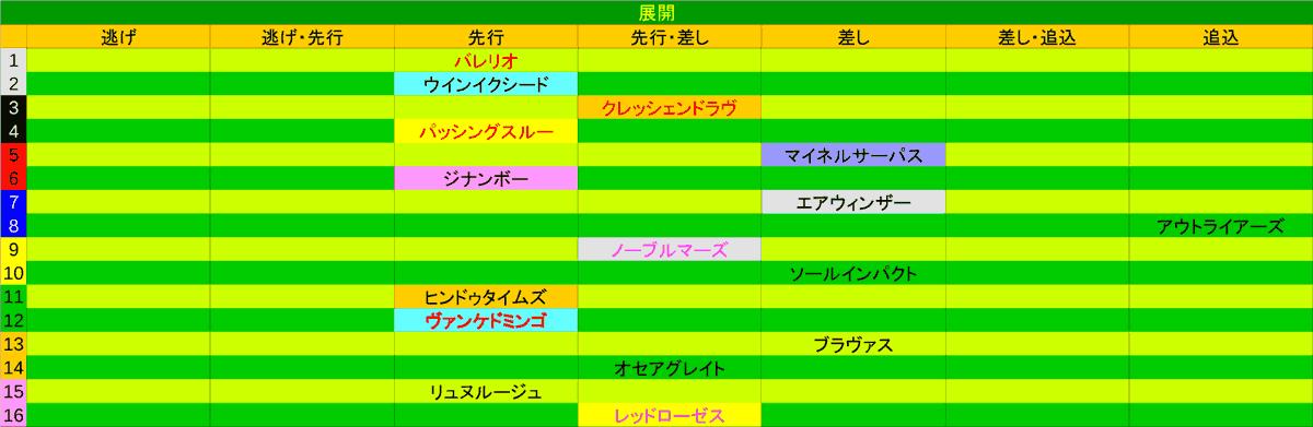 2020_展開_七夕賞