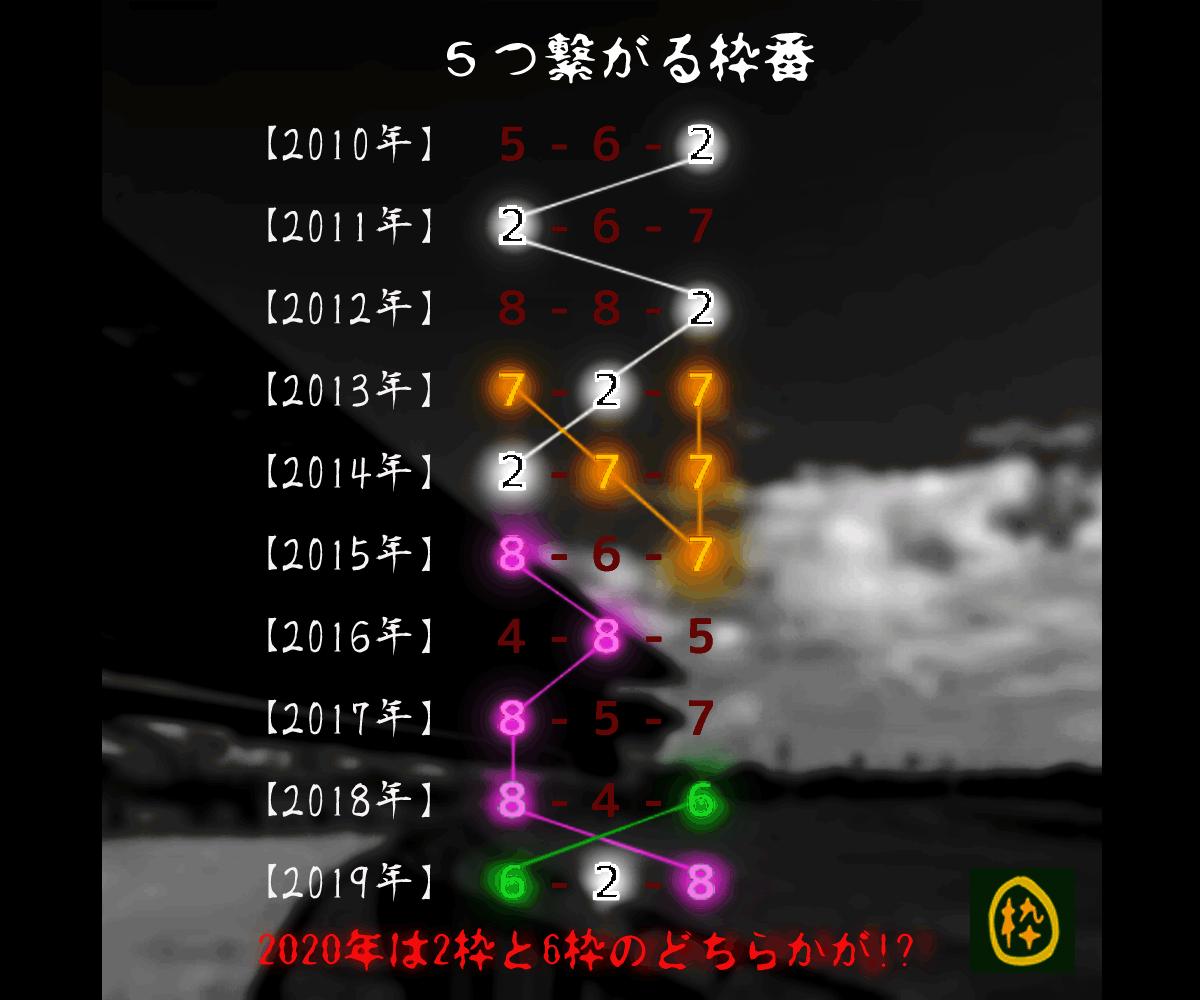 2020_オカルト_アイビスSD