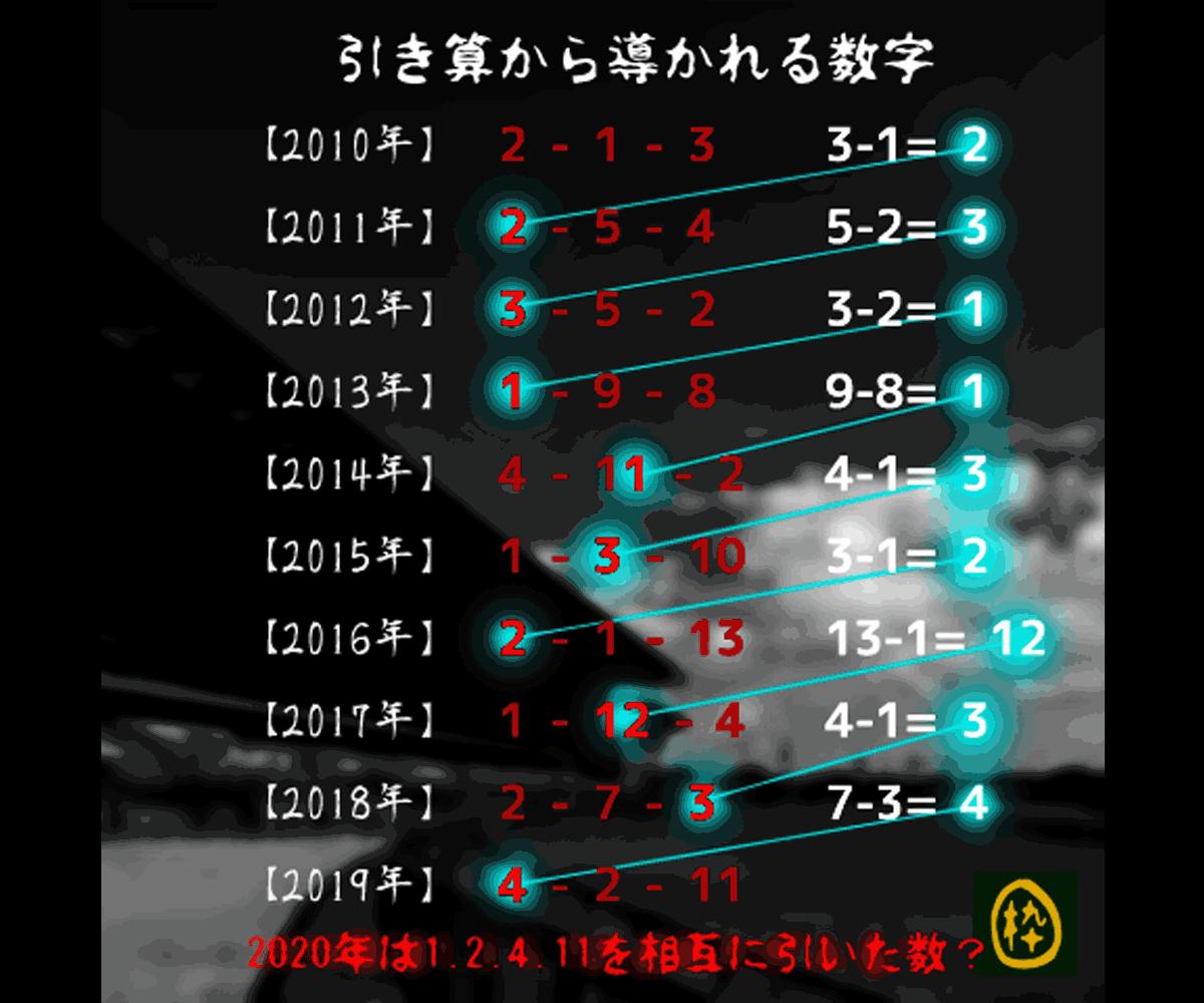 2020_オカルト_函館2歳S