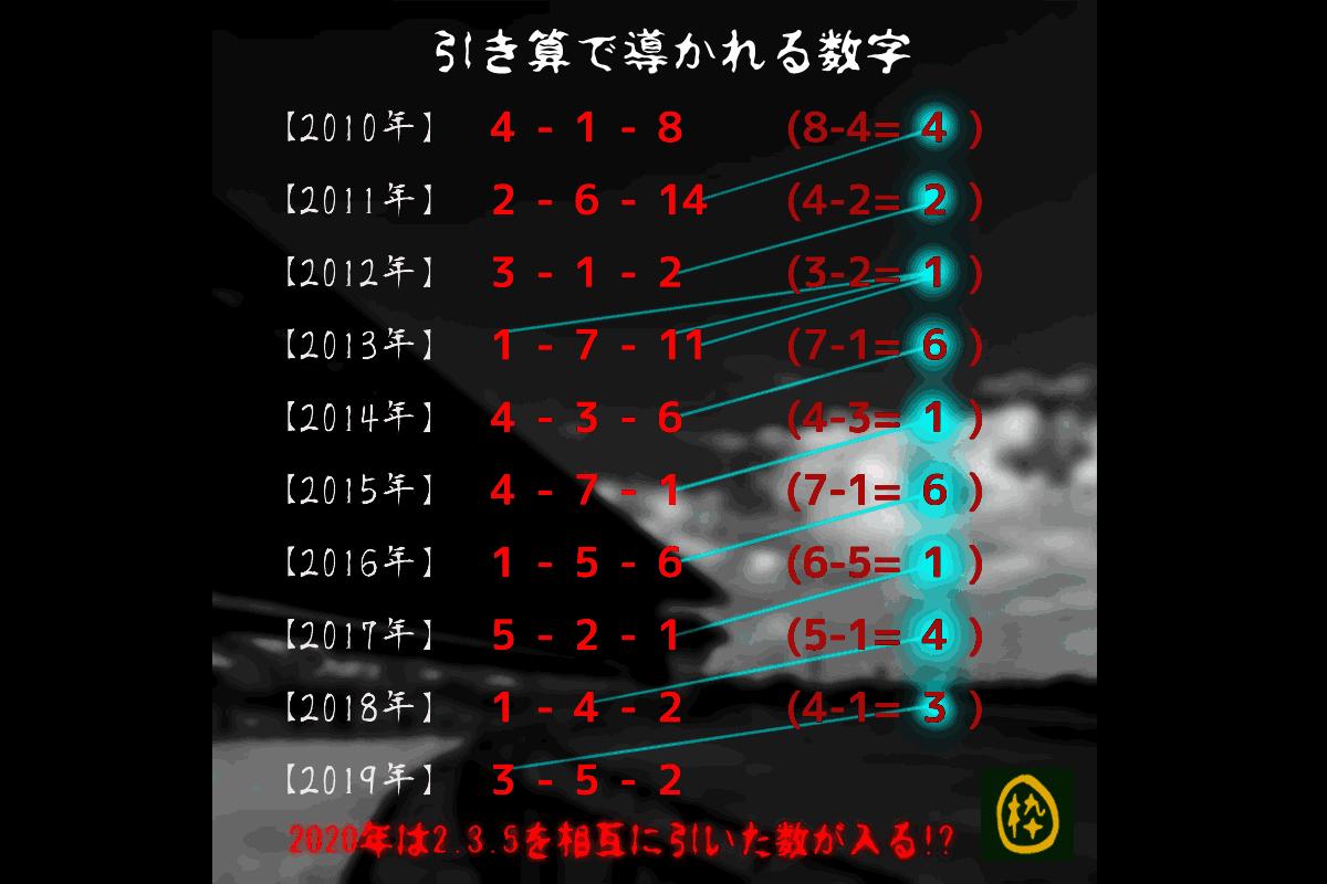 2020_オカルト_ジャパンC