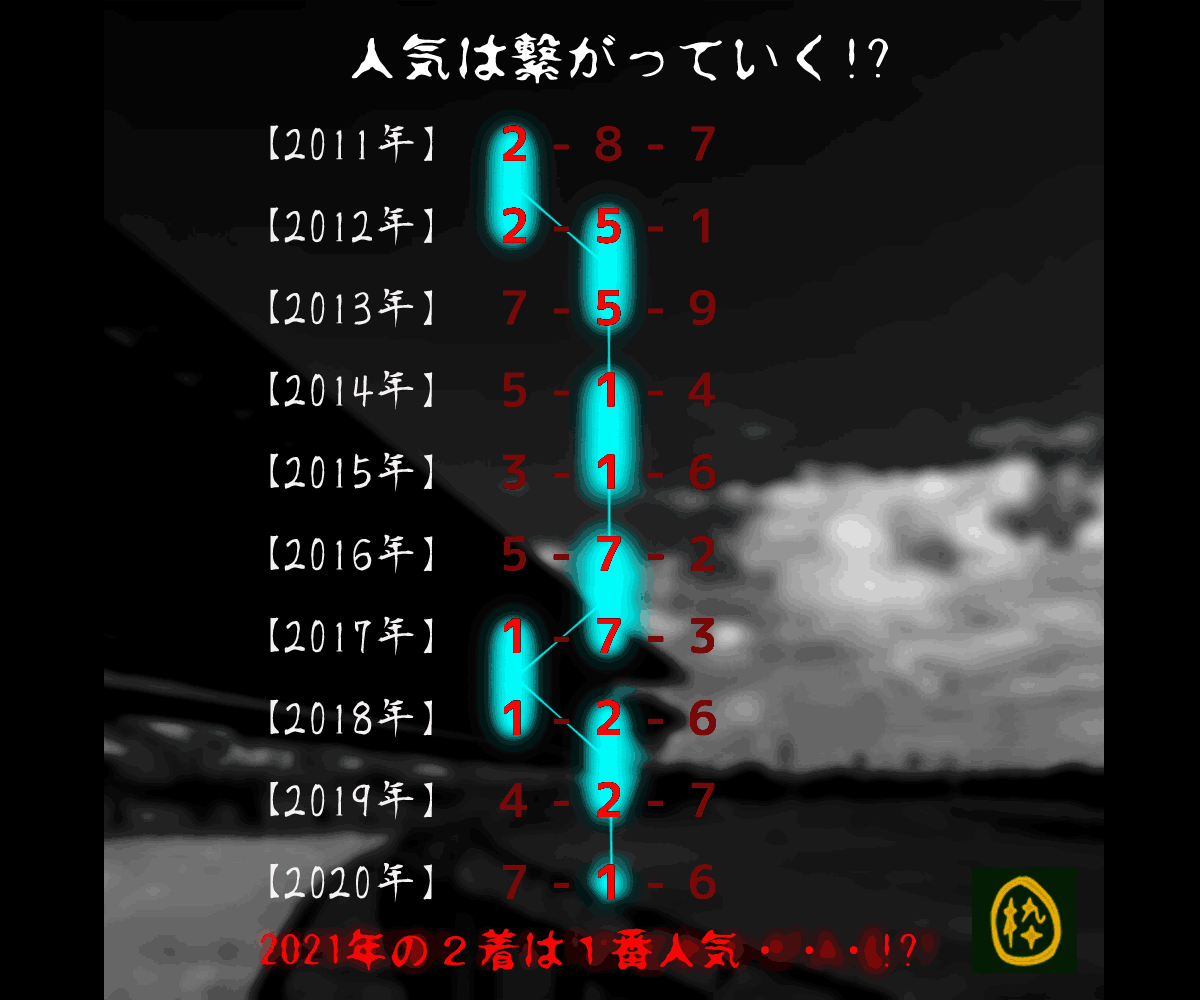 2021_オカルト_京成杯