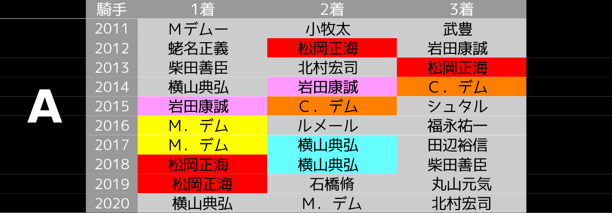 2021_オカルトA_中山記念