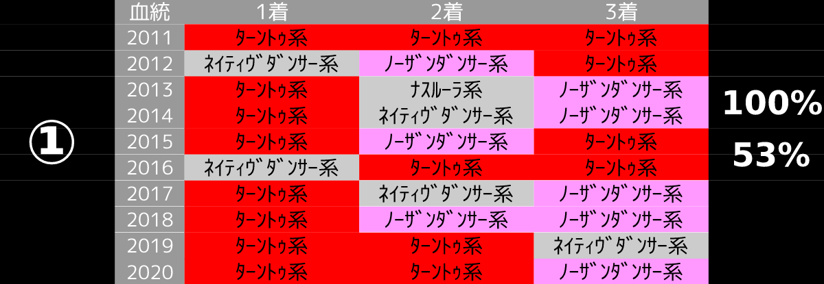 2021_データ1_中山記念-pdf-min