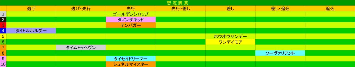 2021_展開_ディープ記念