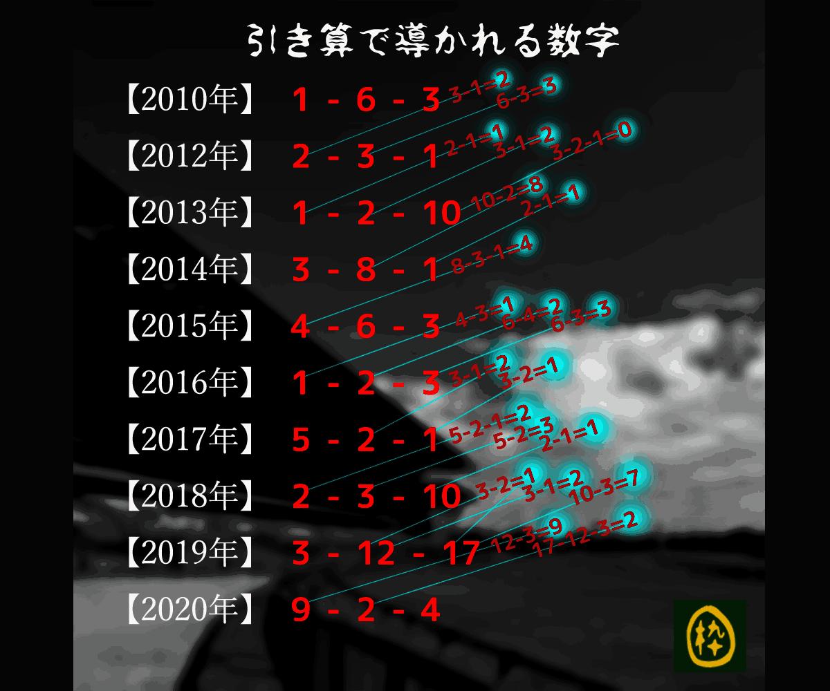 2021_オカルト_高松宮記念