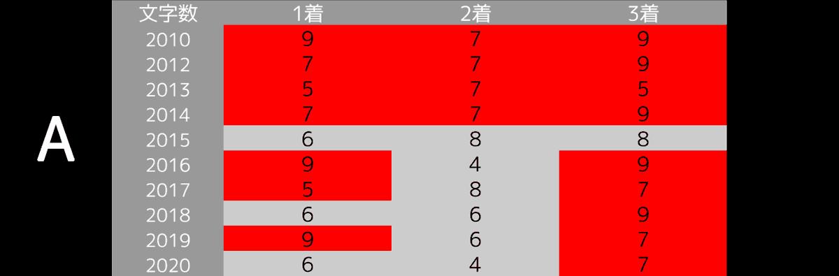 2021_オカルトA_皐月賞