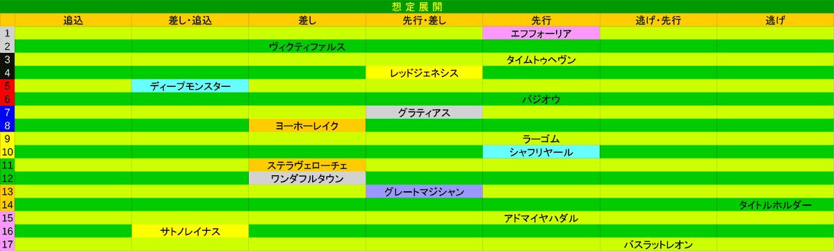 2021_展開_日本ダービー