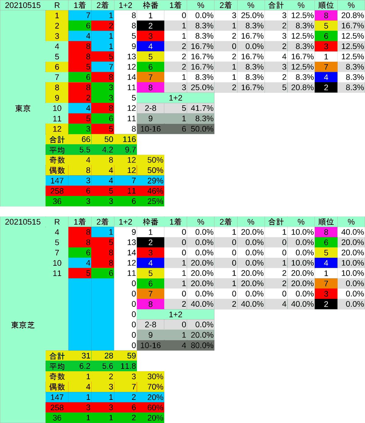 2021_枠穴_VM-min