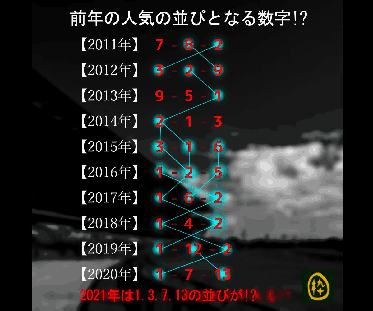2021_オカルト2_オークス