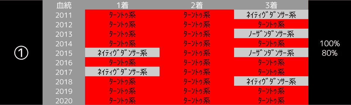 2021_3100_1_日本ダービー