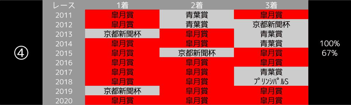 2021_3100_4_日本ダービー