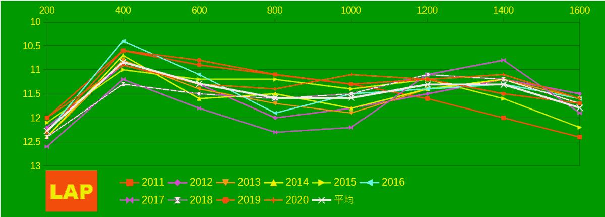 2021_LAP2_VM-min