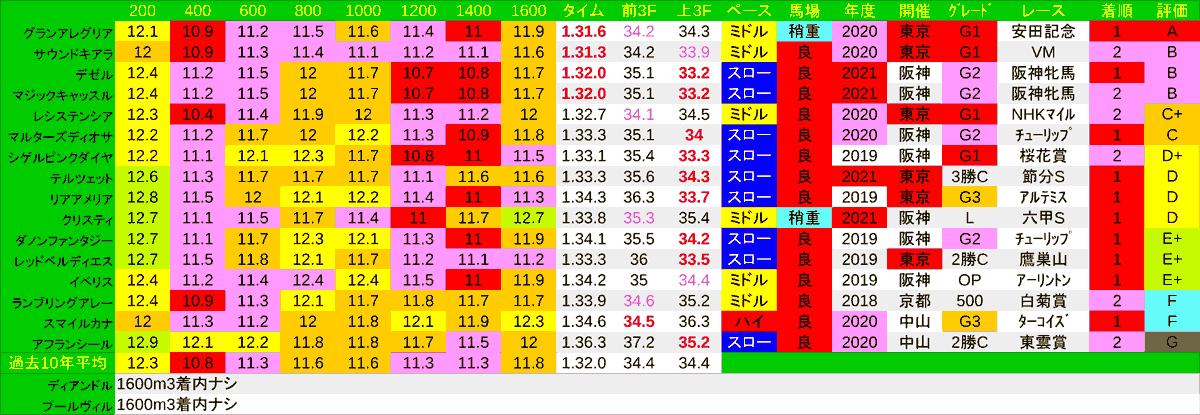 2021_LAP3_VM-min