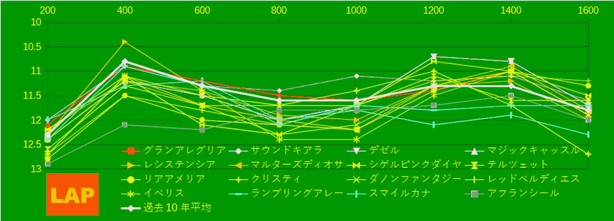 2021_LAP4_VM-min