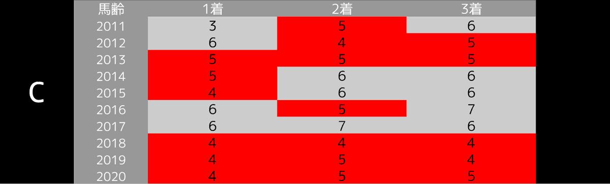 2021_オカルト3_安田記念