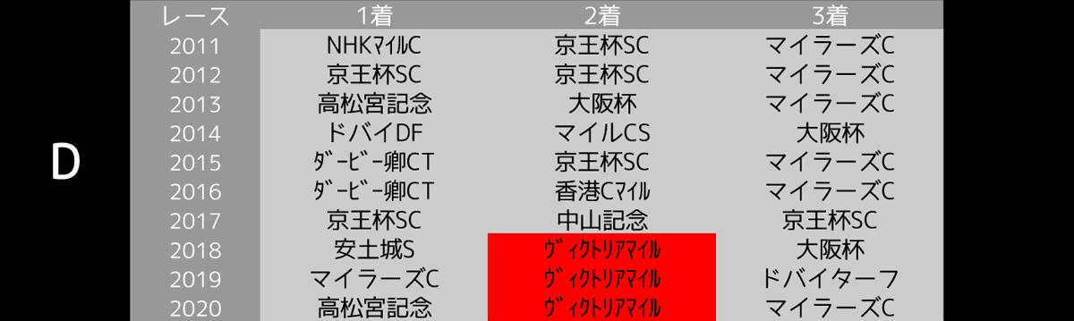 2021_オカルト4_安田記念
