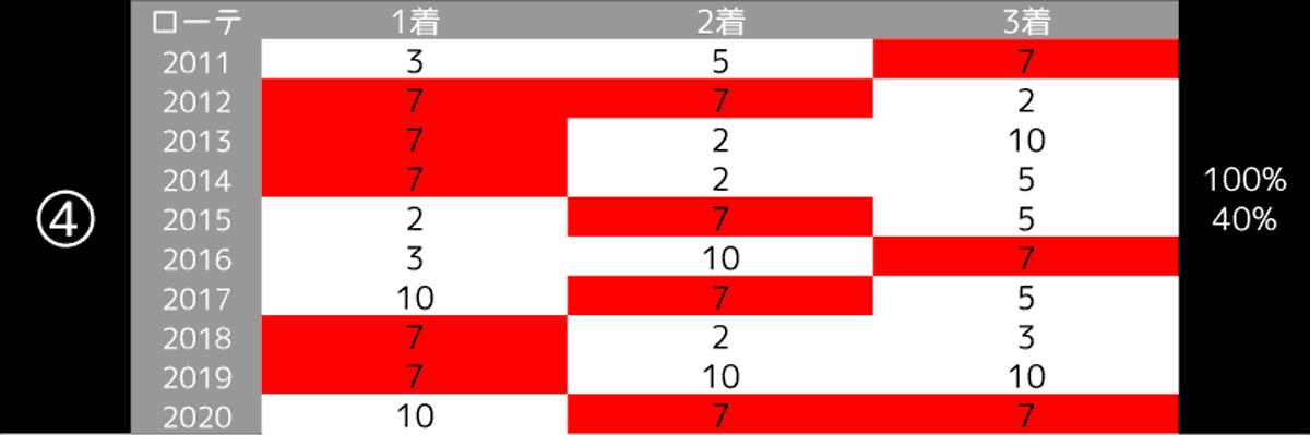 2021_31004_宝塚記念