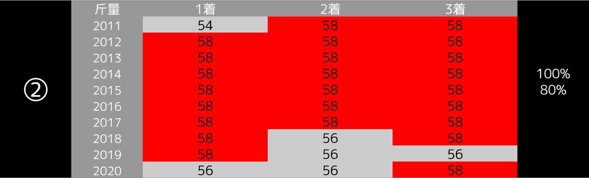2021_3100_2_安田記念
