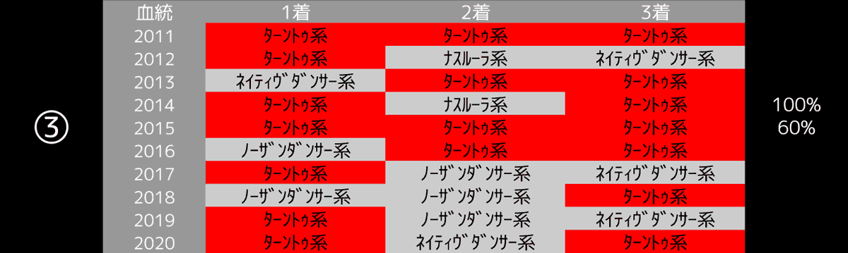 2021_3100_3_安田記念