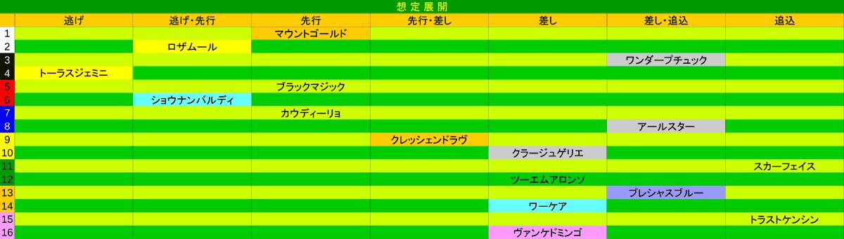 2021_展開_七夕賞
