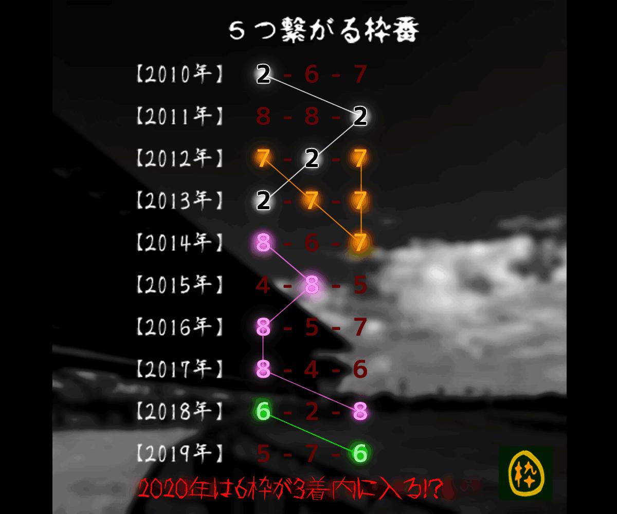 2021_オカルト_アイビスSD-min