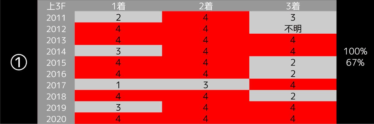 2021_31001_アイビスSD-min