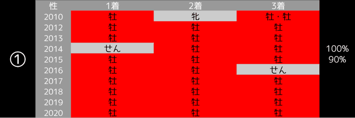 2021_31001_七夕賞