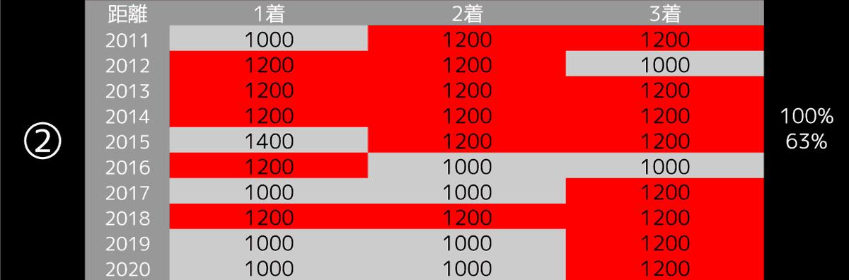 2021_31002_アイビスSD-min