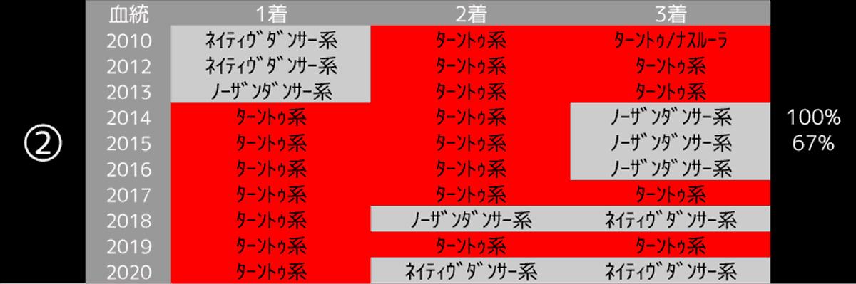 2021_31002_七夕賞