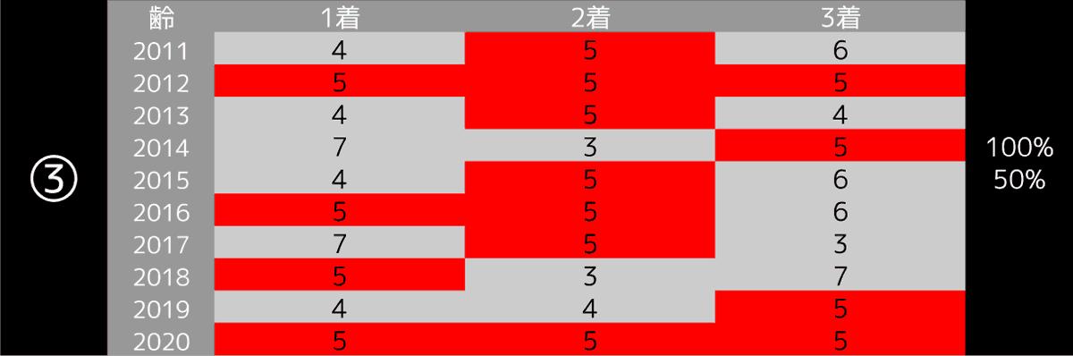 2021_31003_アイビスSD-min