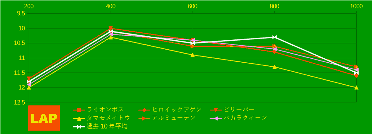 2021_LAP4_アイビスSD-min
