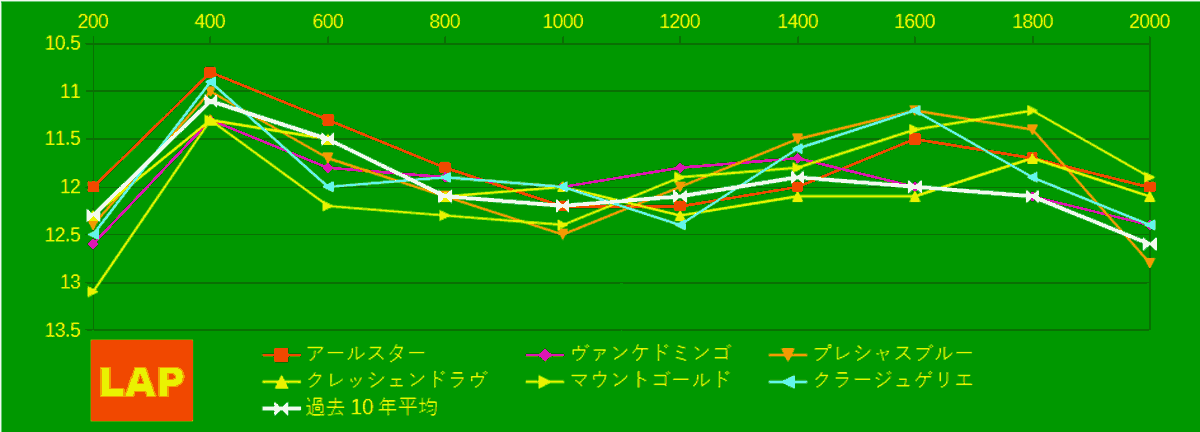 2021_LAP4_七夕賞-min