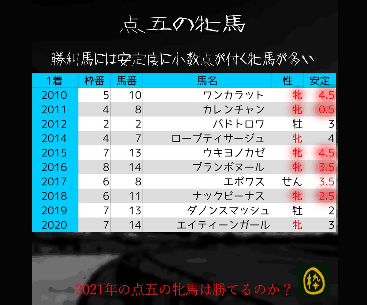 2021_オカルト_キーンランドC-min