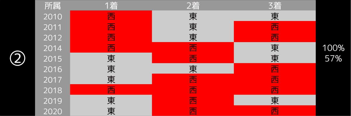 2021_31002_札幌記念-min