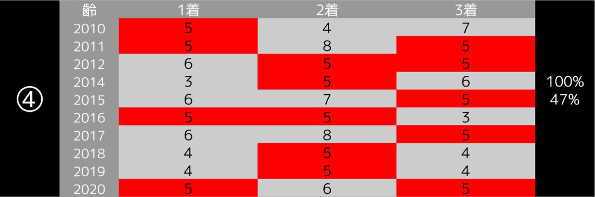 2021_31004_札幌記念-min