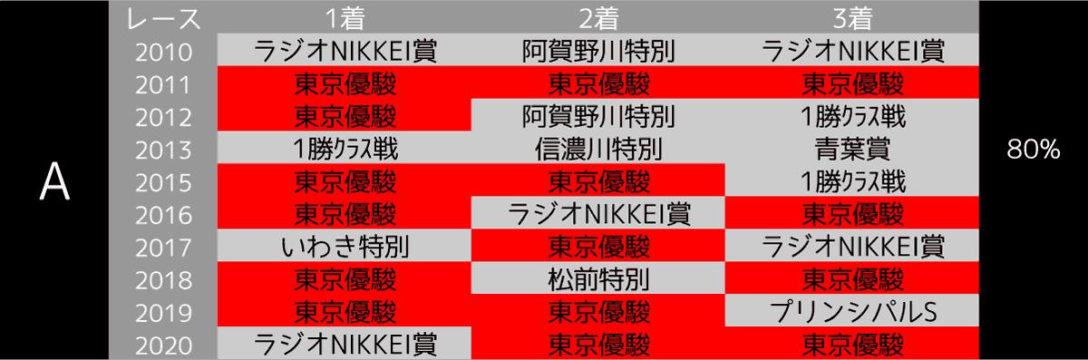 2021_オカルト1_セントライト記念-min