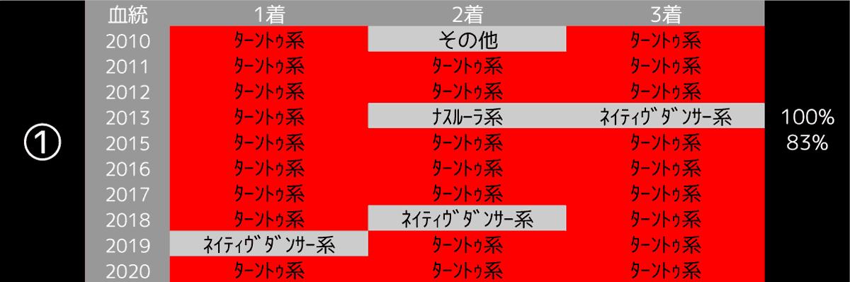 2021_31001_セントライト記念-min