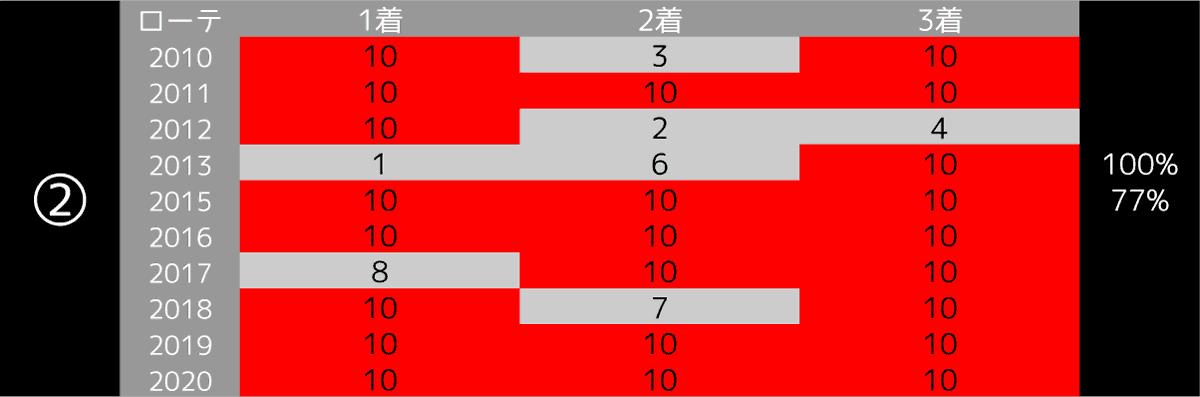 2021_31002_セントライト記念-min